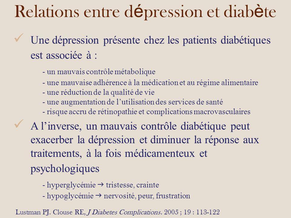 Relations entre d é pression et diab è te Une dépression présente chez les patients diabétiques est associée à : - un mauvais contrôle métabolique - une mauvaise adhérence à la médication et au régime alimentaire - une réduction de la qualité de vie - une augmentation de lutilisation des services de santé - risque accru de rétinopathie et complications macrovasculaires A linverse, un mauvais contrôle diabétique peut exacerber la dépression et diminuer la réponse aux traitements, à la fois médicamenteux et psychologiques - hyperglycémie tristesse, crainte - hypoglycémie nervosité, peur, frustration Lustman PJ.