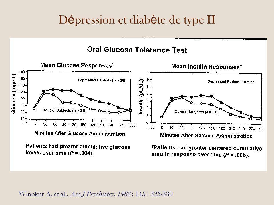 D é pression et diab è te de type II Winokur A.et al., Am J Psychiatry.