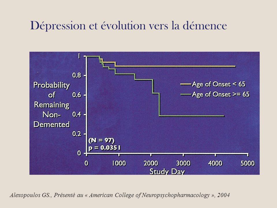 Dépression et évolution vers la démence Alexopoulos GS., Présenté au « American College of Neuropsychopharmacology », 2004