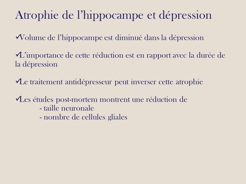 Atrophie de lhippocampe et dépression Volume de lhippocampe est diminué dans la dépression Limportance de cette réduction est en rapport avec la durée de la dépression Le traitement antidépresseur peut inverser cette atrophie Les études post-mortem montrent une réduction de - taille neuronale - nombre de cellules gliales
