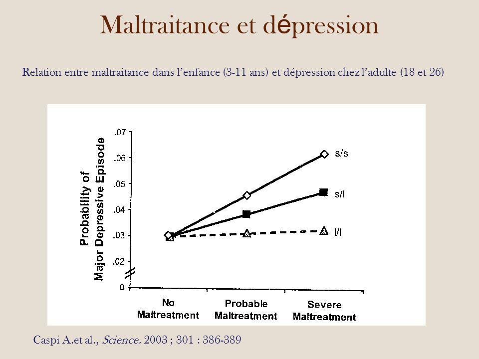 Caspi A.et al., Science.