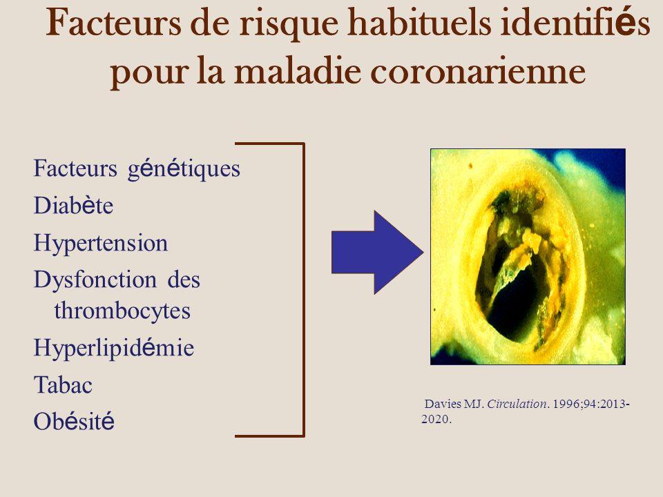 Facteurs de risque habituels identifi é s pour la maladie coronarienne Facteurs g é n é tiques Diab è te Hypertension Dysfonction des thrombocytes Hyperlipid é mie Tabac Ob é sit é Davies MJ.