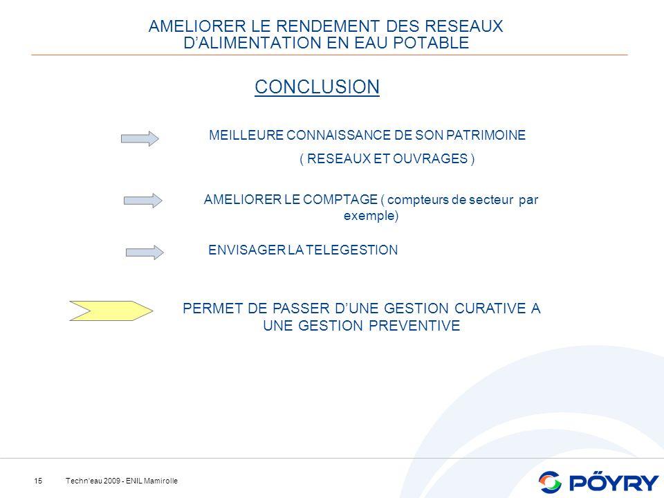 Techn eau 2009 - ENIL Mamirolle15 AMELIORER LE RENDEMENT DES RESEAUX DALIMENTATION EN EAU POTABLE CONCLUSION MEILLEURE CONNAISSANCE DE SON PATRIMOINE ( RESEAUX ET OUVRAGES ) AMELIORER LE COMPTAGE ( compteurs de secteur par exemple) ENVISAGER LA TELEGESTION PERMET DE PASSER DUNE GESTION CURATIVE A UNE GESTION PREVENTIVE