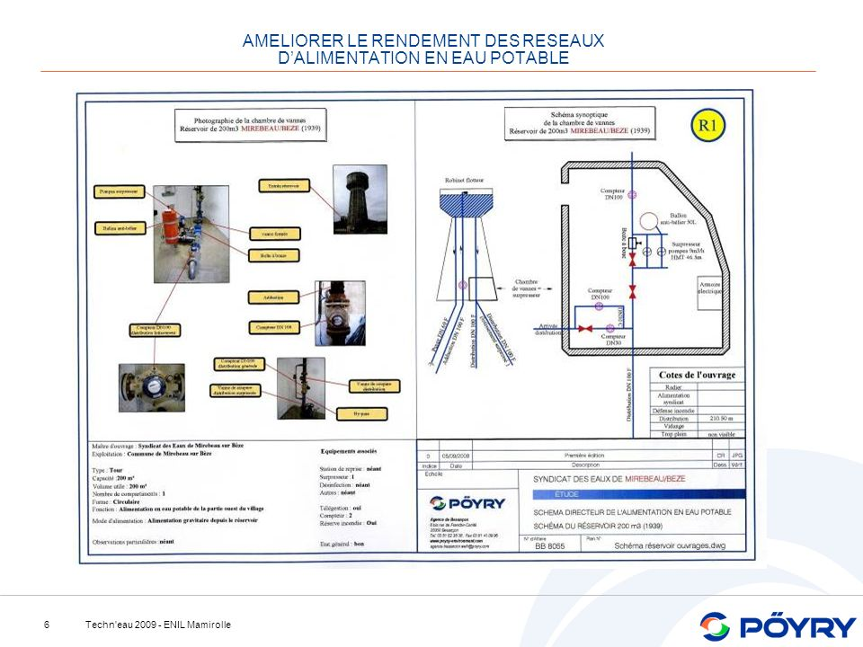 Techn'eau 2009 - ENIL Mamirolle6 AMELIORER LE RENDEMENT DES RESEAUX DALIMENTATION EN EAU POTABLE
