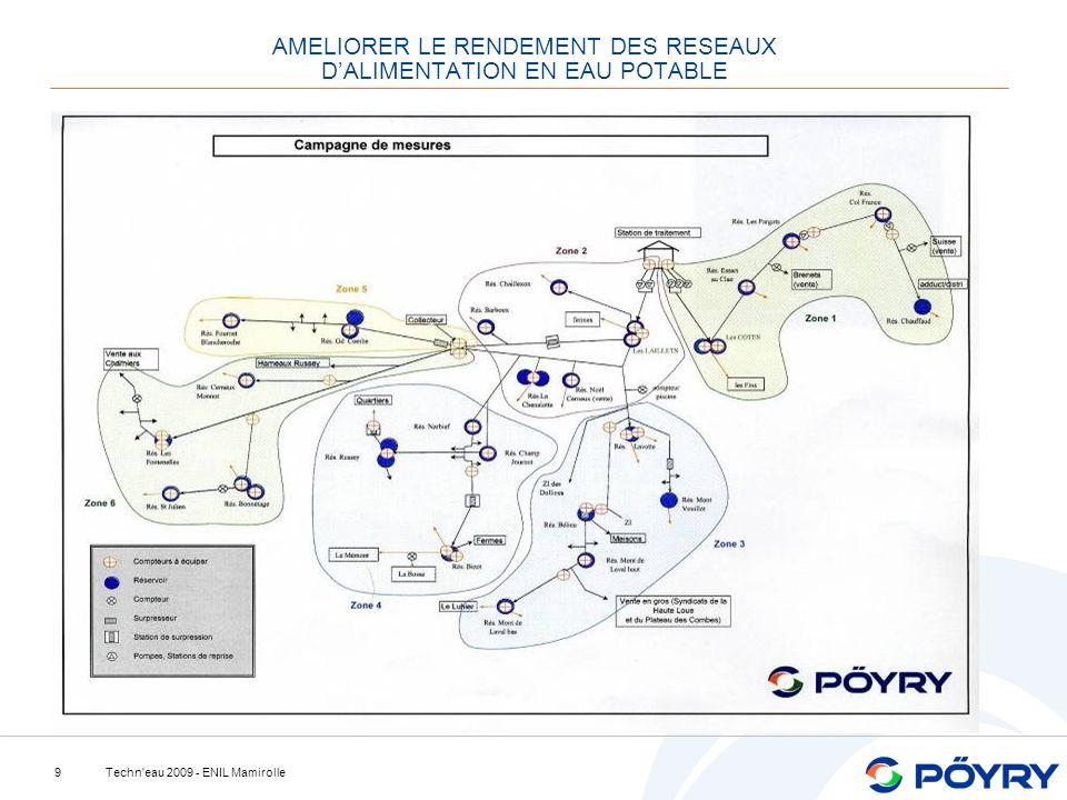 Techn'eau 2009 - ENIL Mamirolle9 AMELIORER LE RENDEMENT DES RESEAUX DALIMENTATION EN EAU POTABLE