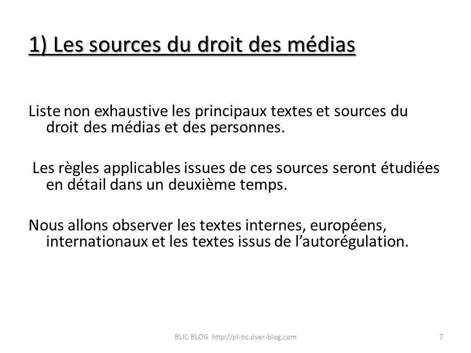 1) Les sources du droit des médias Liste non exhaustive les principaux textes et sources du droit des médias et des personnes. Les règles applicables