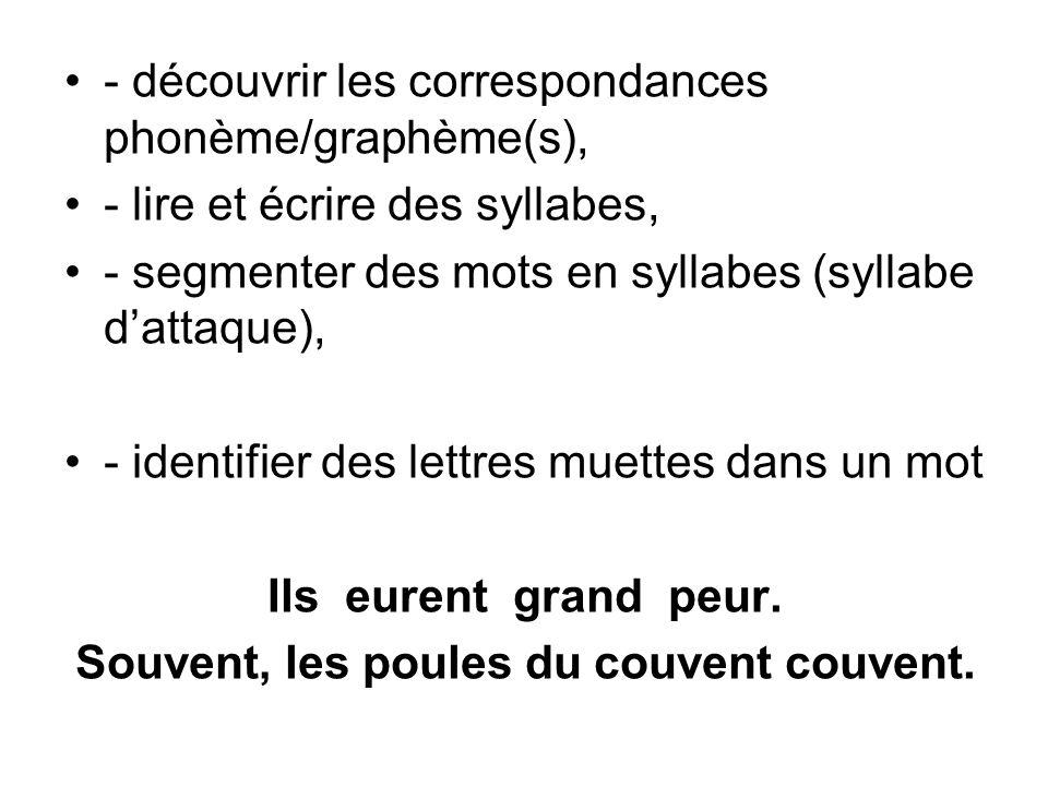- découvrir les correspondances phonème/graphème(s), - lire et écrire des syllabes, - segmenter des mots en syllabes (syllabe dattaque), - identifier