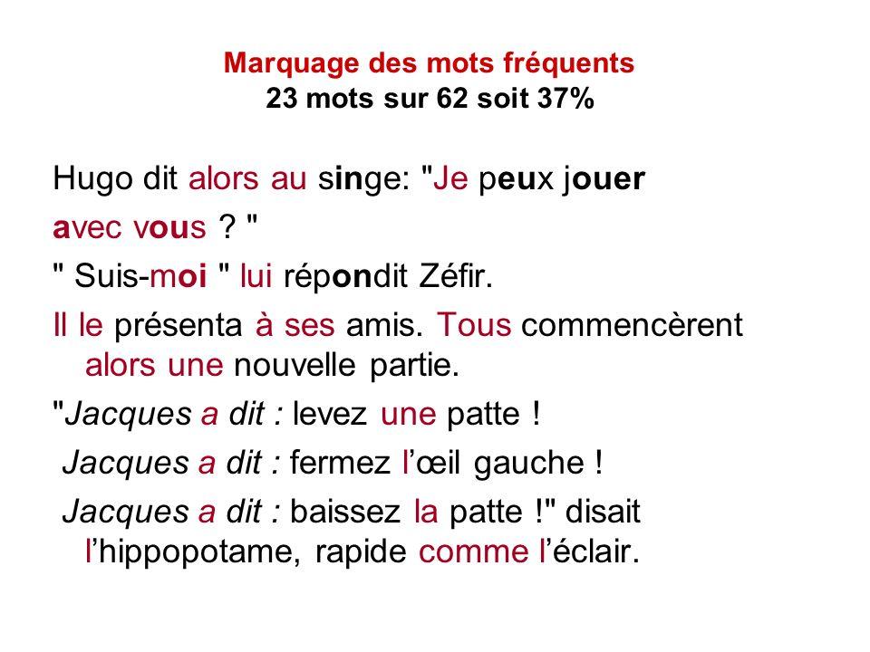 Marquage des mots fréquents 23 mots sur 62 soit 37% Hugo dit alors au singe: