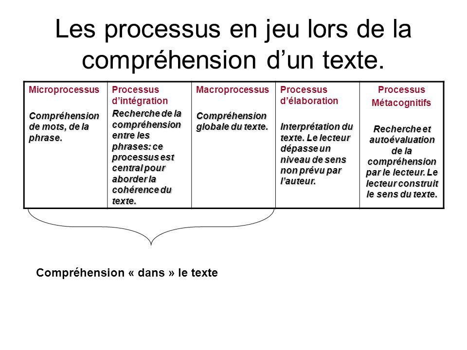 Les processus en jeu lors de la compréhension dun texte. Microprocessus Compréhension de mots, de la phrase. Processus dintégration Recherche de la co
