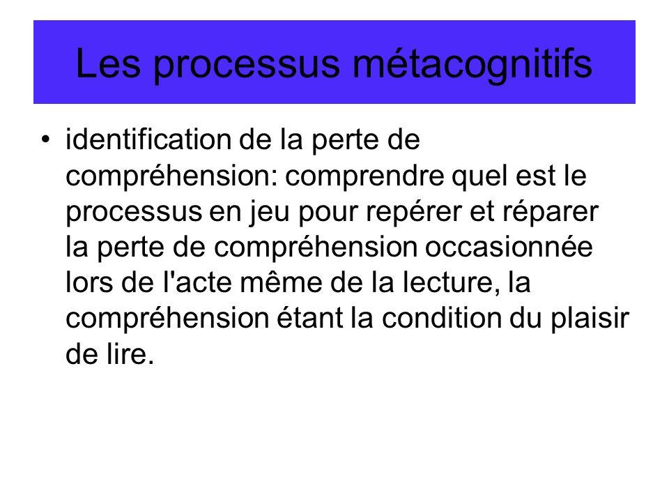 Les processus métacognitifs identification de la perte de compréhension: comprendre quel est le processus en jeu pour repérer et réparer la perte de c