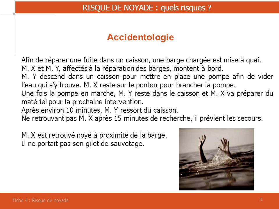 44 RISQUE DE NOYADE : quels risques ? Fiche 4 : Risque de noyade Accidentologie Afin de réparer une fuite dans un caisson, une barge chargée est mise
