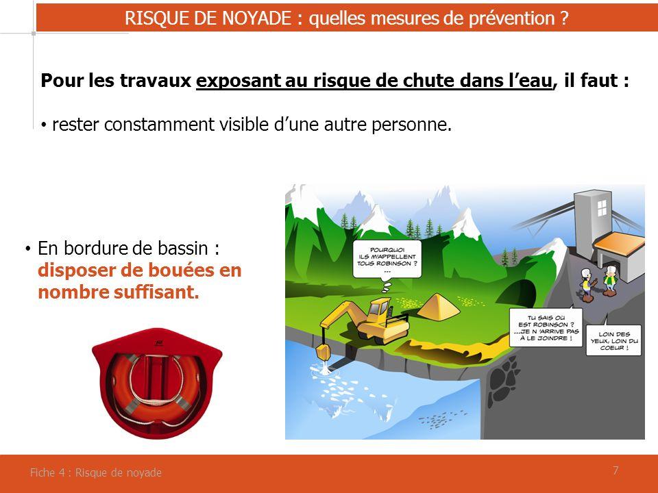 77 RISQUE DE NOYADE : quelles mesures de prévention ? Fiche 4 : Risque de noyade En bordure de bassin : disposer de bouées en nombre suffisant. Pour l