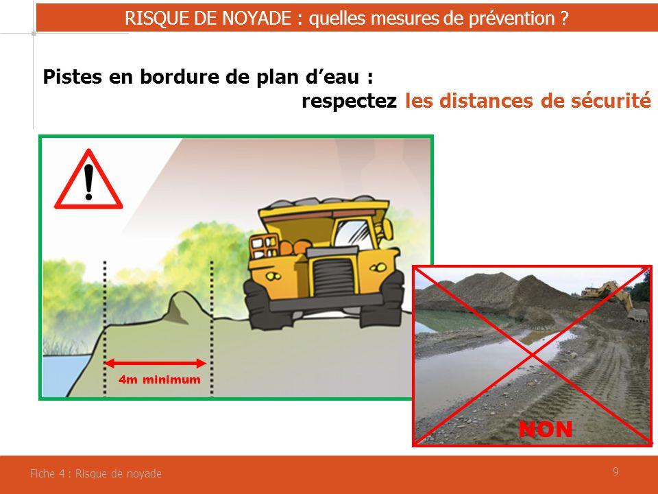 99 RISQUE DE NOYADE : quelles mesures de prévention ? Fiche 4 : Risque de noyade Pistes en bordure de plan deau : respectez les distances de sécurité