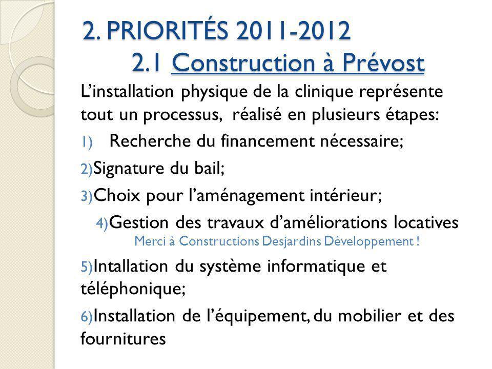 2. PRIORITÉS 2011-2012 2.1 Construction à Prévost Linstallation physique de la clinique représente tout un processus, réalisé en plusieurs étapes: 1)
