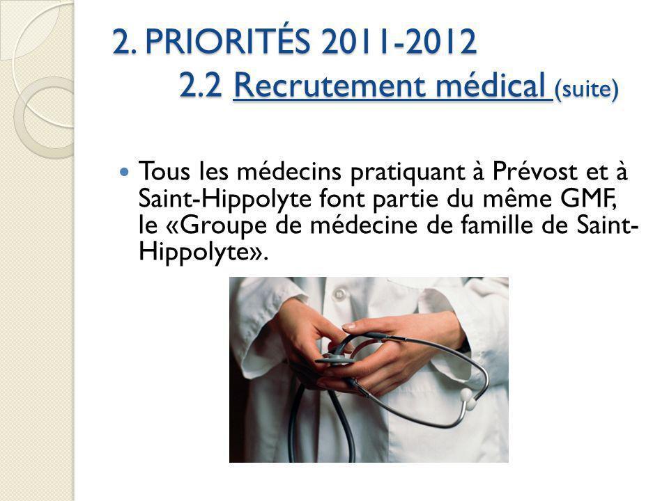 2. PRIORITÉS 2011-2012 2.2 Recrutement médical (suite) Tous les médecins pratiquant à Prévost et à Saint-Hippolyte font partie du même GMF, le «Groupe