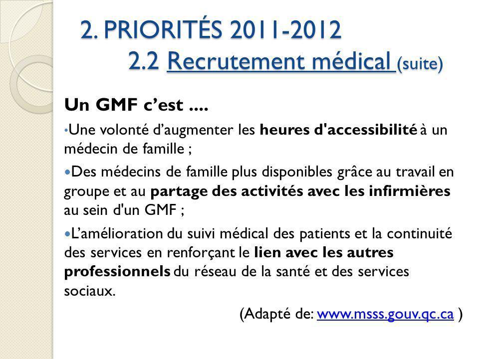2. PRIORITÉS 2011-2012 2.2 Recrutement médical (suite) Un GMF cest.... Une volonté daugmenter les heures d'accessibilité à un médecin de famille ; Des