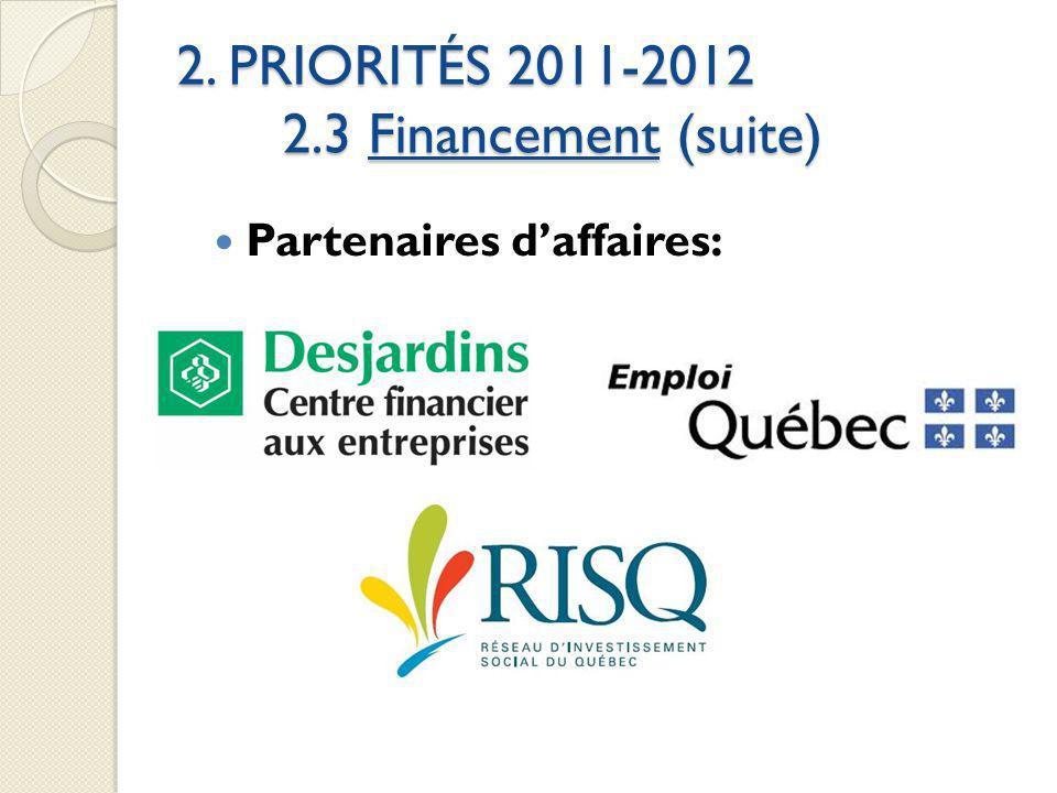 2. PRIORITÉS 2011-2012 2.3 Financement (suite) Partenaires daffaires: