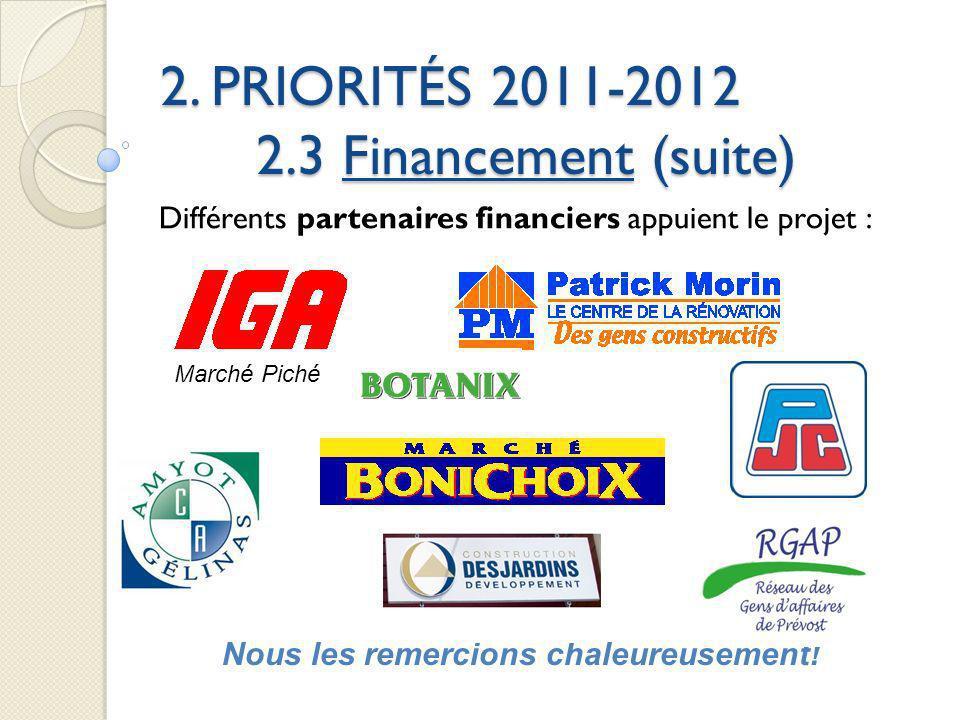 2. PRIORITÉS 2011-2012 2.3 Financement (suite) Différents partenaires financiers appuient le projet : Nous les remercions chaleureusement! Marché Pich