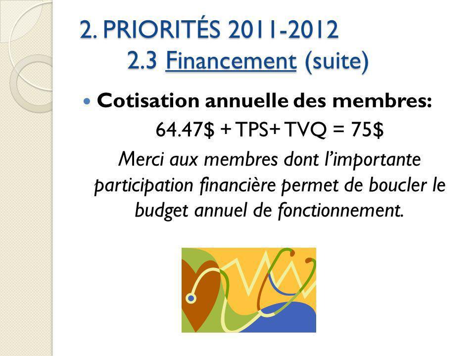 2. PRIORITÉS 2011-2012 2.3 Financement (suite) Cotisation annuelle des membres: 64.47$ + TPS+ TVQ = 75$ Merci aux membres dont limportante participati