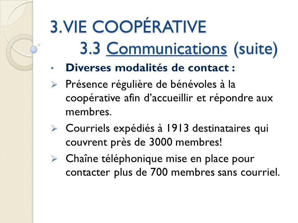 3. VIE COOPÉRATIVE 3.3 Communications (suite) Diverses modalités de contact : Présence régulière de bénévoles à la coopérative afin daccueillir et rép