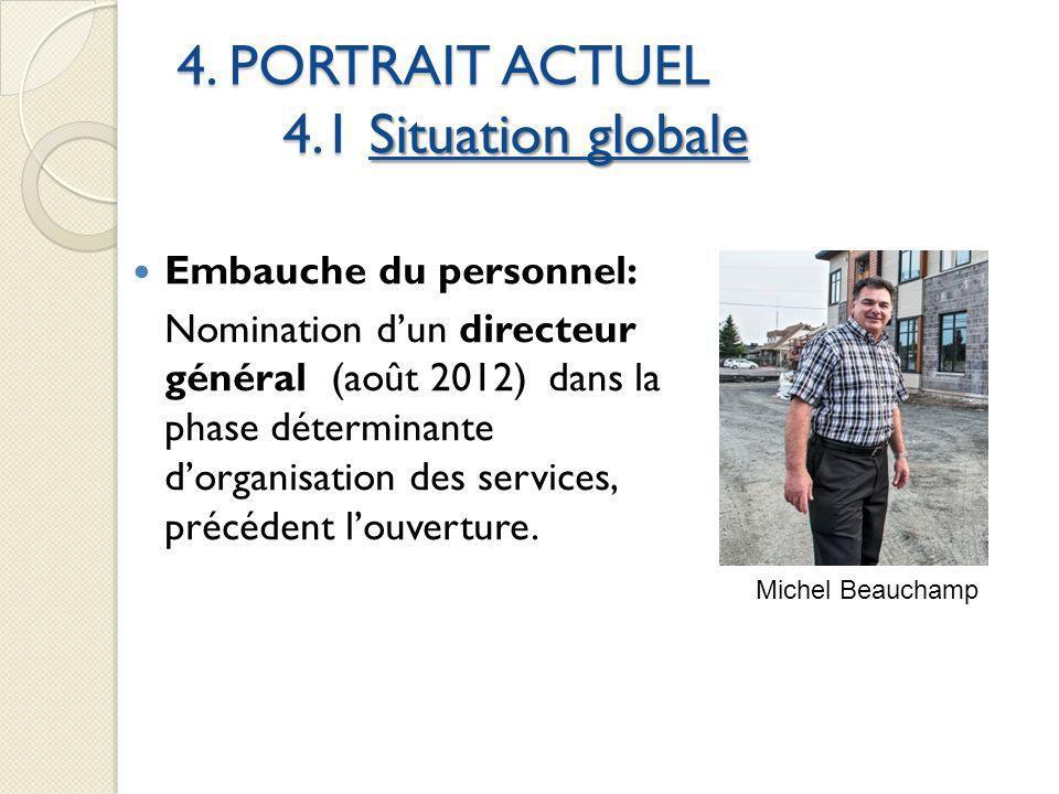 4. PORTRAIT ACTUEL 4.1 Situation globale Embauche du personnel: Nomination dun directeur général (août 2012) dans la phase déterminante dorganisation