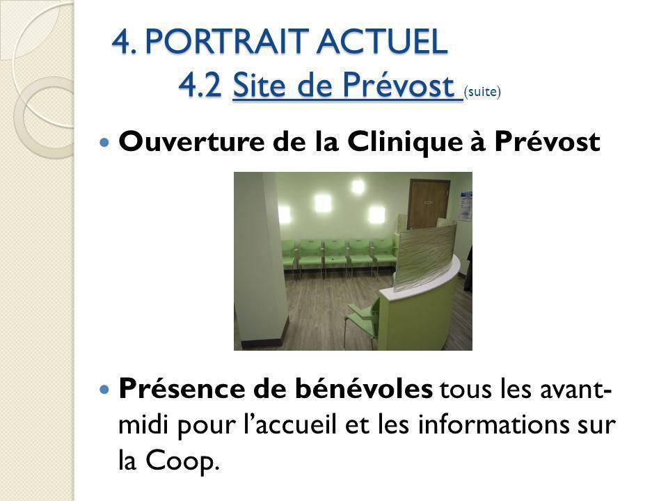 4. PORTRAIT ACTUEL 4.2 Site de Prévost 4. PORTRAIT ACTUEL 4.2 Site de Prévost (suite) Ouverture de la Clinique à Prévost Présence de bénévoles tous le