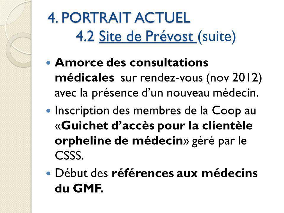 4. PORTRAIT ACTUEL 4.2 Site de Prévost 4. PORTRAIT ACTUEL 4.2 Site de Prévost (suite) Amorce des consultations médicales sur rendez-vous (nov 2012) av