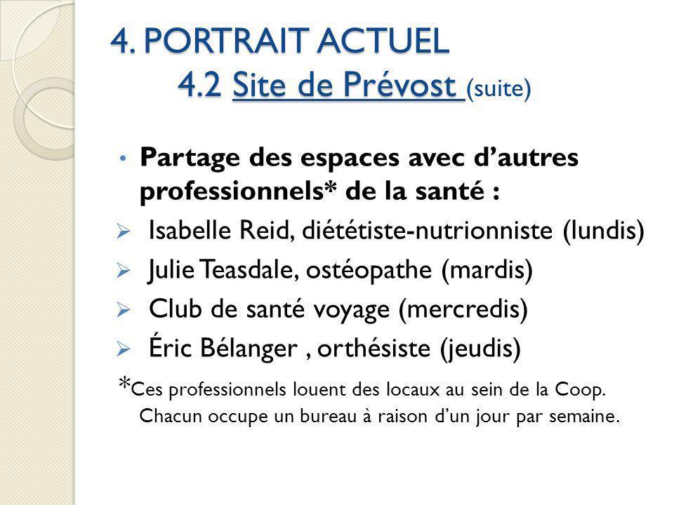4. PORTRAIT ACTUEL 4.2 Site de Prévost 4. PORTRAIT ACTUEL 4.2 Site de Prévost (suite) Partage des espaces avec dautres professionnels* de la santé : I