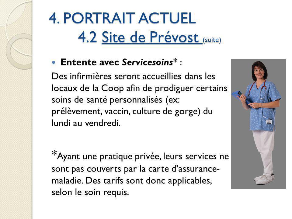 4. PORTRAIT ACTUEL 4.2 Site de Prévost (suite) Entente avec Servicesoins* : Des infirmières seront accueillies dans les locaux de la Coop afin de prod