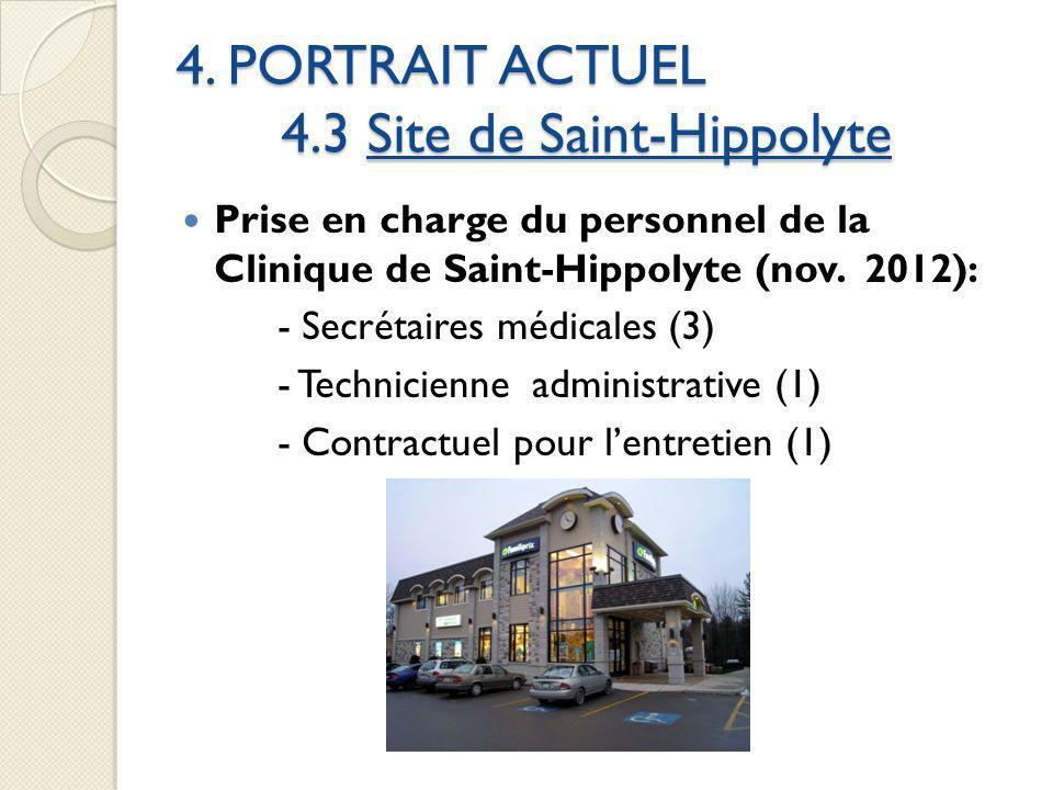 4. PORTRAIT ACTUEL 4.3 Site de Saint-Hippolyte Prise en charge du personnel de la Clinique de Saint-Hippolyte (nov. 2012): - Secrétaires médicales (3)
