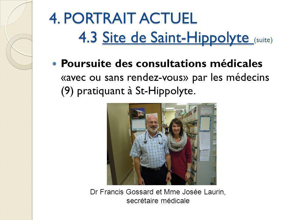 4. PORTRAIT ACTUEL 4.3 Site de Saint-Hippolyte 4. PORTRAIT ACTUEL 4.3 Site de Saint-Hippolyte (suite) Poursuite des consultations médicales «avec ou s