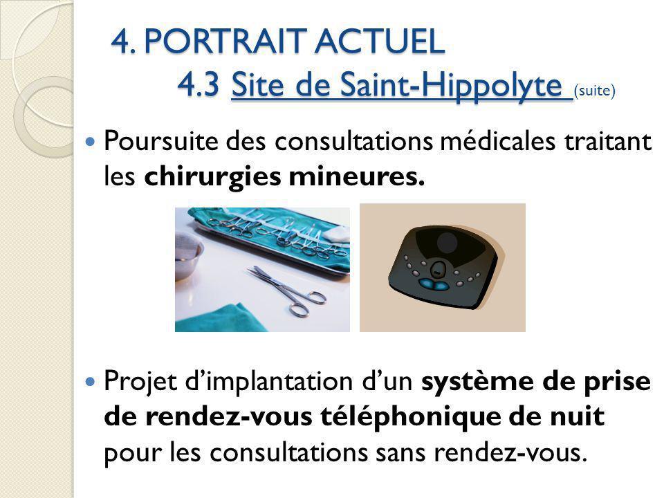 4. PORTRAIT ACTUEL 4.3 Site de Saint-Hippolyte 4. PORTRAIT ACTUEL 4.3 Site de Saint-Hippolyte (suite) Poursuite des consultations médicales traitant l