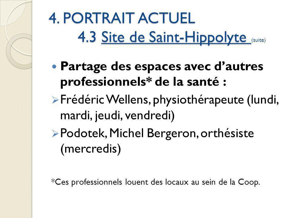 4. PORTRAIT ACTUEL 4.3 Site de Saint-Hippolyte 4. PORTRAIT ACTUEL 4.3 Site de Saint-Hippolyte (suite) Partage des espaces avec dautres professionnels*