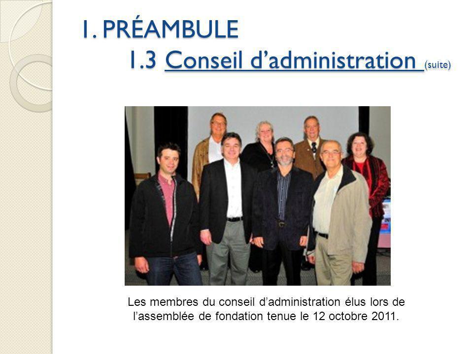 1. PRÉAMBULE 1.3 Conseil dadministration (suite) Les membres du conseil dadministration élus lors de lassemblée de fondation tenue le 12 octobre 2011.