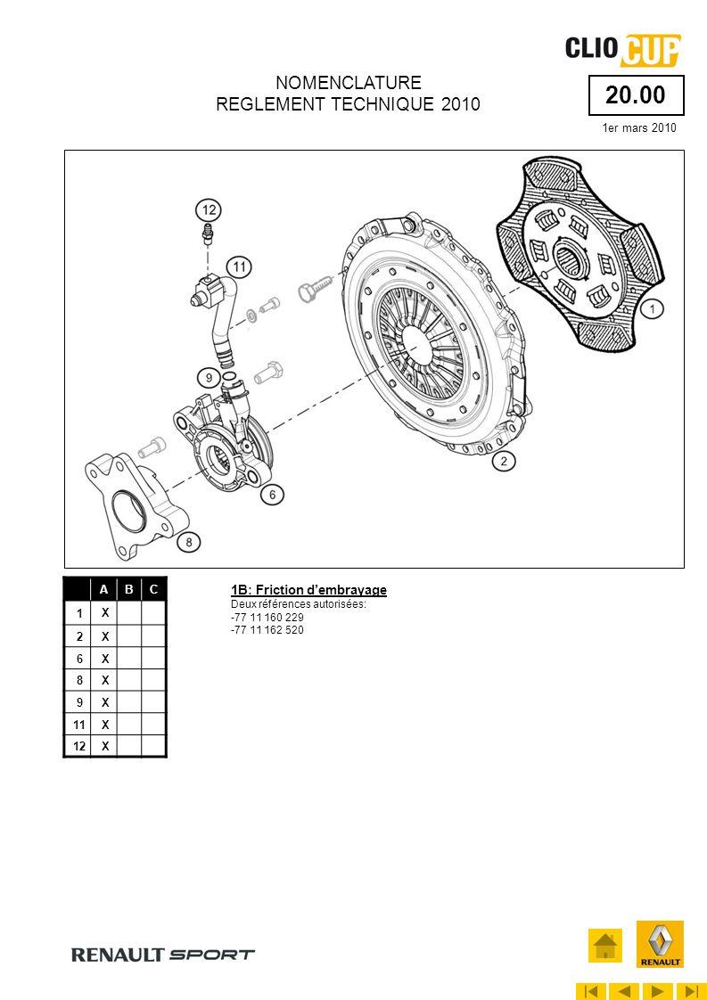 21.00 1er mars 2010 NOMENCLATURE REGLEMENT TECHNIQUE 2010 ABC 1X CARTERS ARBRE PRIMAIRE ARBRE SECONDAIRE DIFFERENTIELSELECTION 1B: Boîte de vitesses : Entretien et réparations suivant le manuel utilisateur.