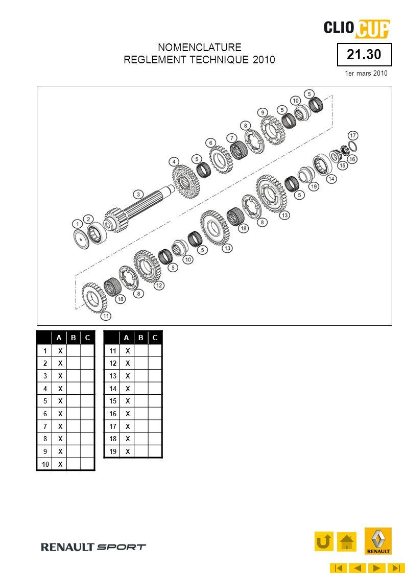 21.40 1er mars 2010 NOMENCLATURE REGLEMENT TECHNIQUE 2010 Page 2/2 ABC 1X 2X 3X 4X 5X 6X 7X 8X 9X 10X 11X 12X 13X 14X 15X 8B : Rondelle belleville lépaisseur doit être comprise entre 1,92mmm et 2, 08 mm.