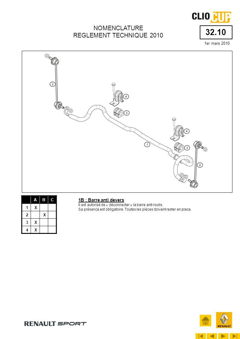 32.10 1er mars 2010 NOMENCLATURE REGLEMENT TECHNIQUE 2010 ABC 1X 2X 3X 4X 1B : Barre anti devers Il est autorisé de « déconnecter » la barre anti roul