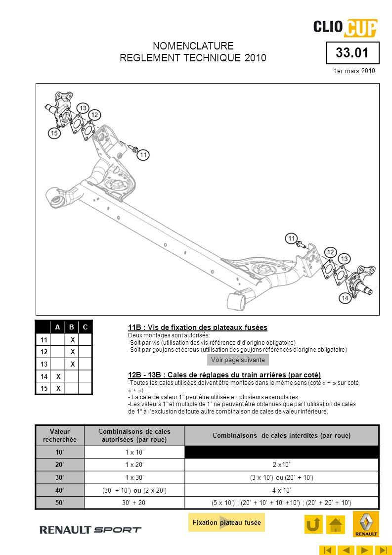 33.02 1er mars 2010 NOMENCLATURE REGLEMENT TECHNIQUE 2010 ABC 1X 2X 3X 4X 5X 6X La fixation du plateau fusée à laide de goujons est facultative, au libre choix du concurrent.