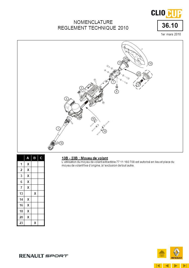 36.10 1er mars 2010 NOMENCLATURE REGLEMENT TECHNIQUE 2010 ABC 1X 2X 3X 6X 7X 13X 14X 16X 18X 20X 23X 13B - 23B : Moyeu de volant Lutilisation du moyeu