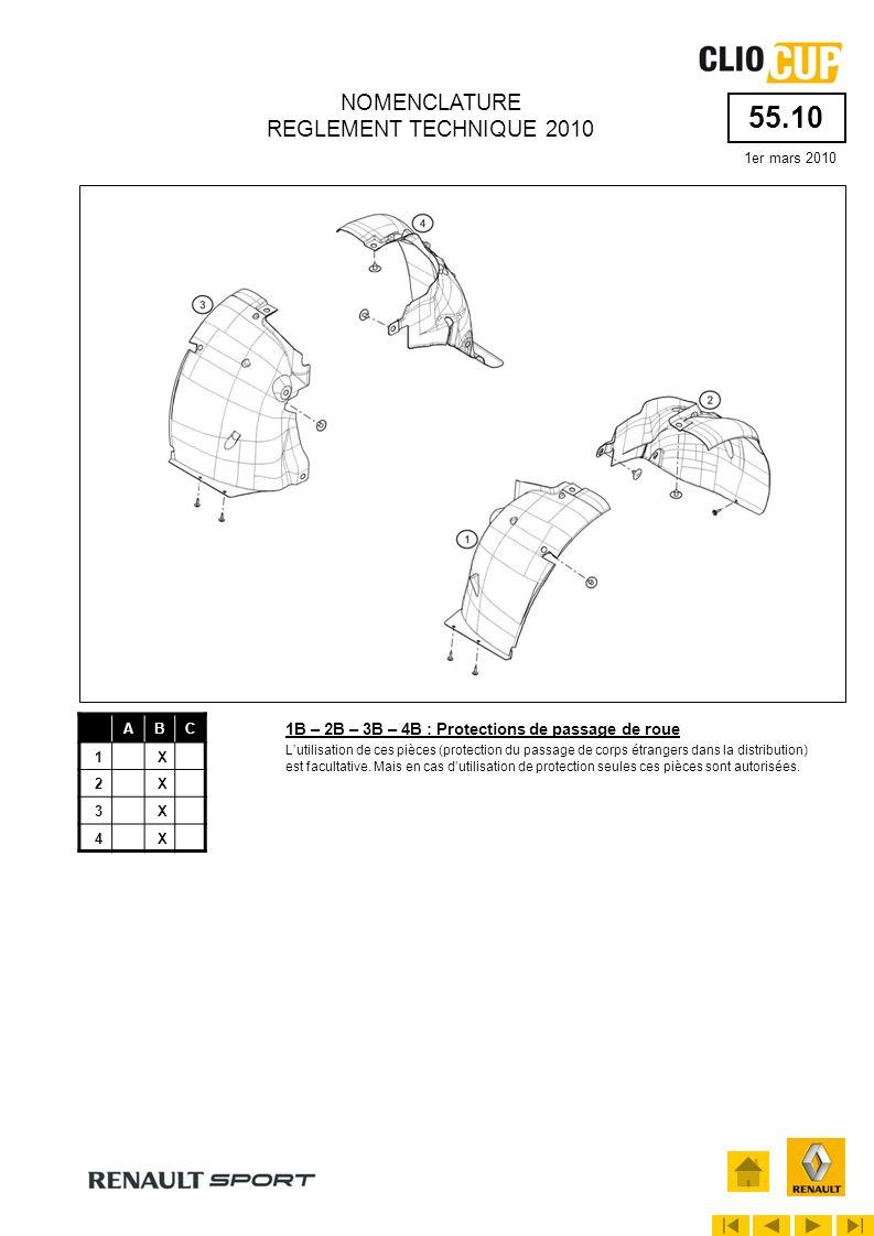 55.10 1er mars 2010 NOMENCLATURE REGLEMENT TECHNIQUE 2010 ABC 1X 2X 3X 4X 1B – 2B – 3B – 4B : Protections de passage de roue Lutilisation de ces pièce