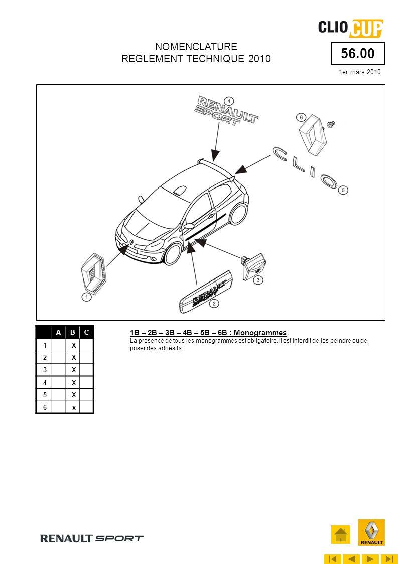56.00 1er mars 2010 NOMENCLATURE REGLEMENT TECHNIQUE 2010 ABC 1X 2X 3X 4X 5X 6x 1B – 2B – 3B – 4B – 5B – 6B : Monogrammes La présence de tous les mono