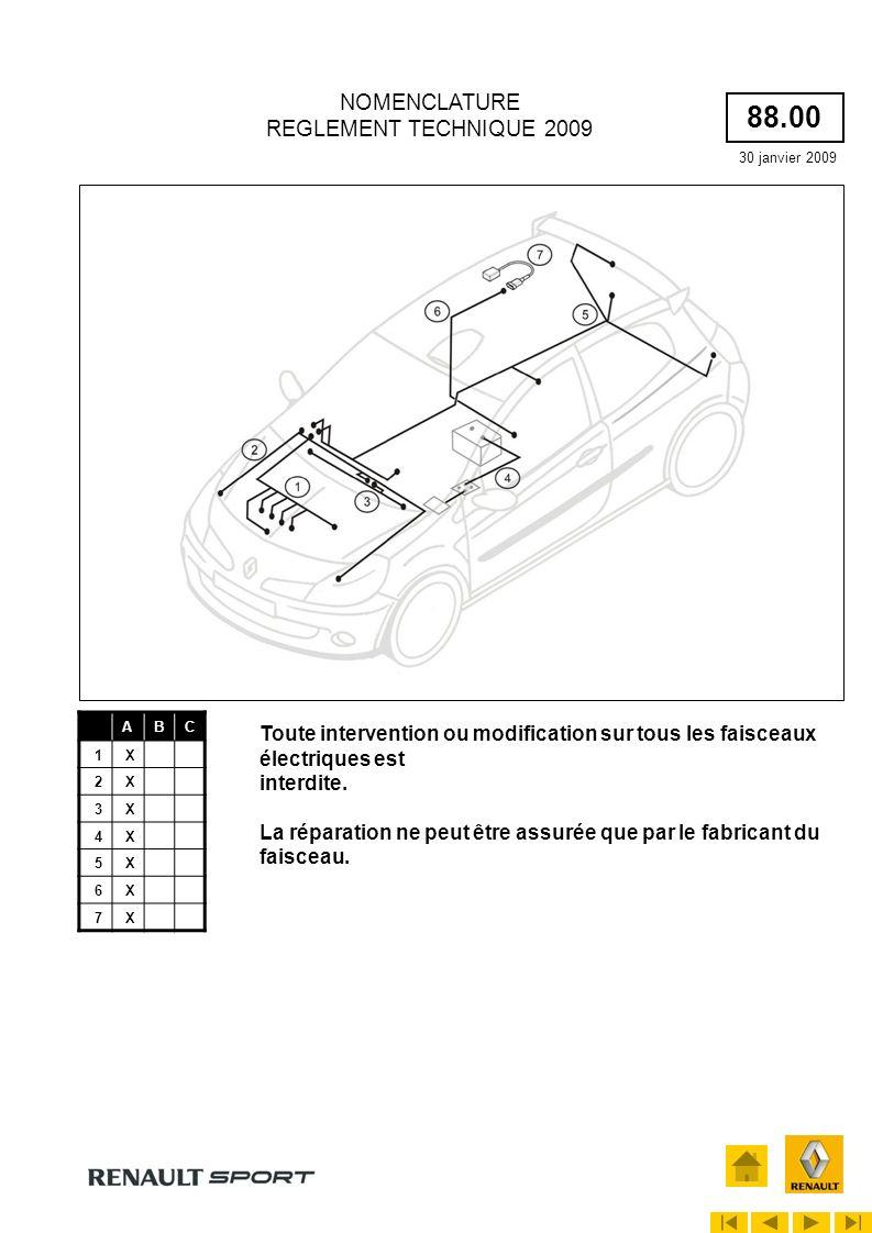 NOMENCLATURE REGLEMENT TECHNIQUE 2009 ARTICLE 7 - Lubrification moteur Lubrifiant moteur : Seule lhuile moteur ELF Exelcium 5W40 est autorisée.