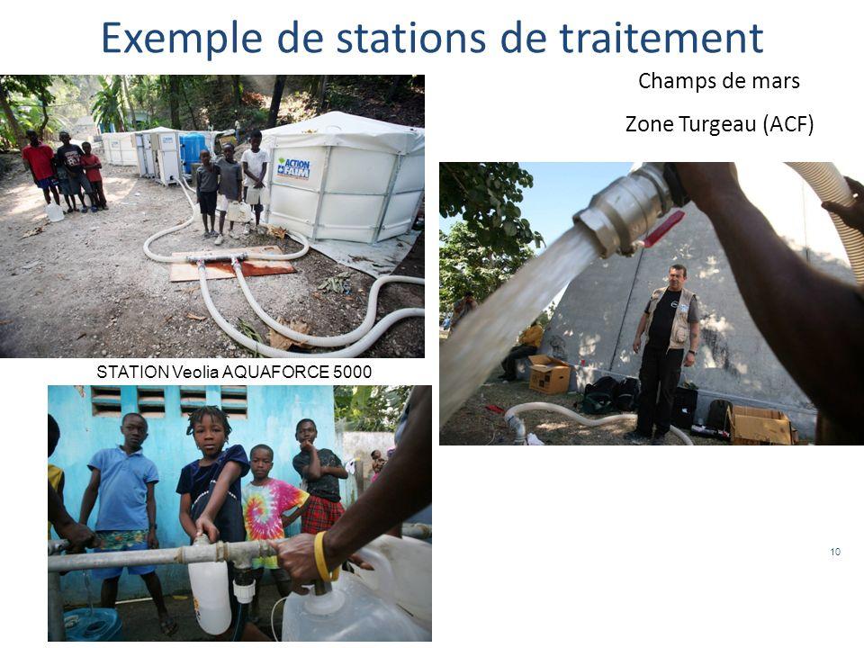 10 Exemple de stations de traitement Champs de mars Zone Turgeau (ACF) STATION Veolia AQUAFORCE 5000