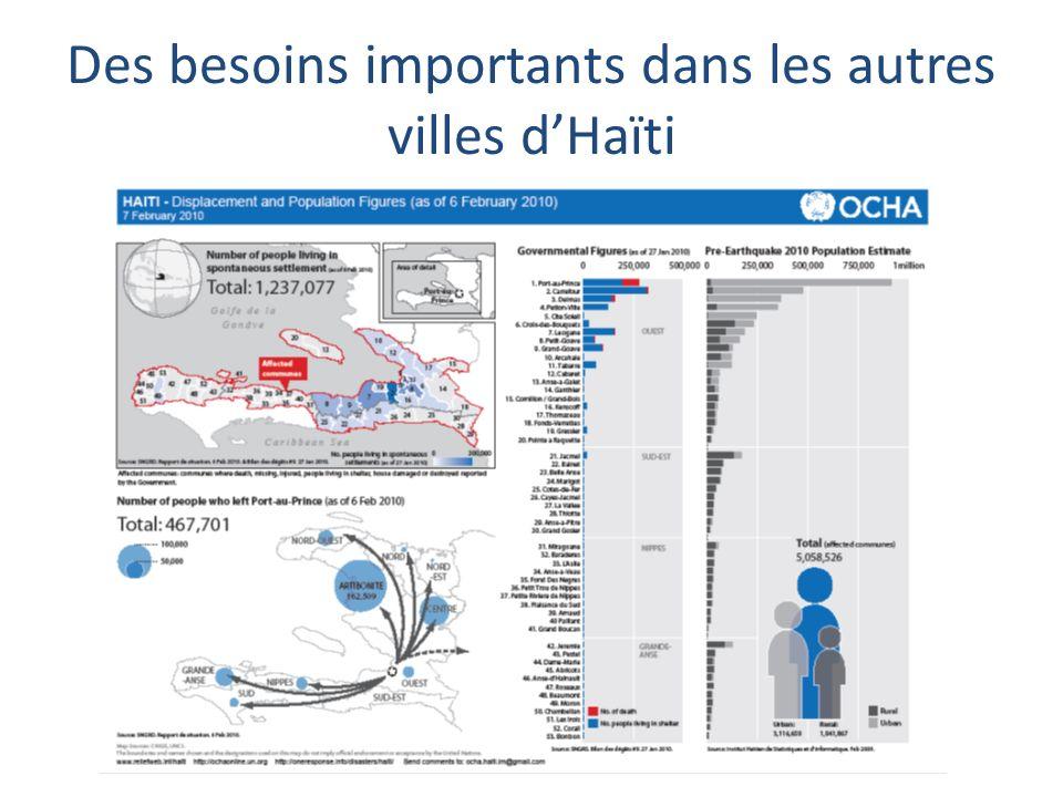 Des besoins importants dans les autres villes dHaïti