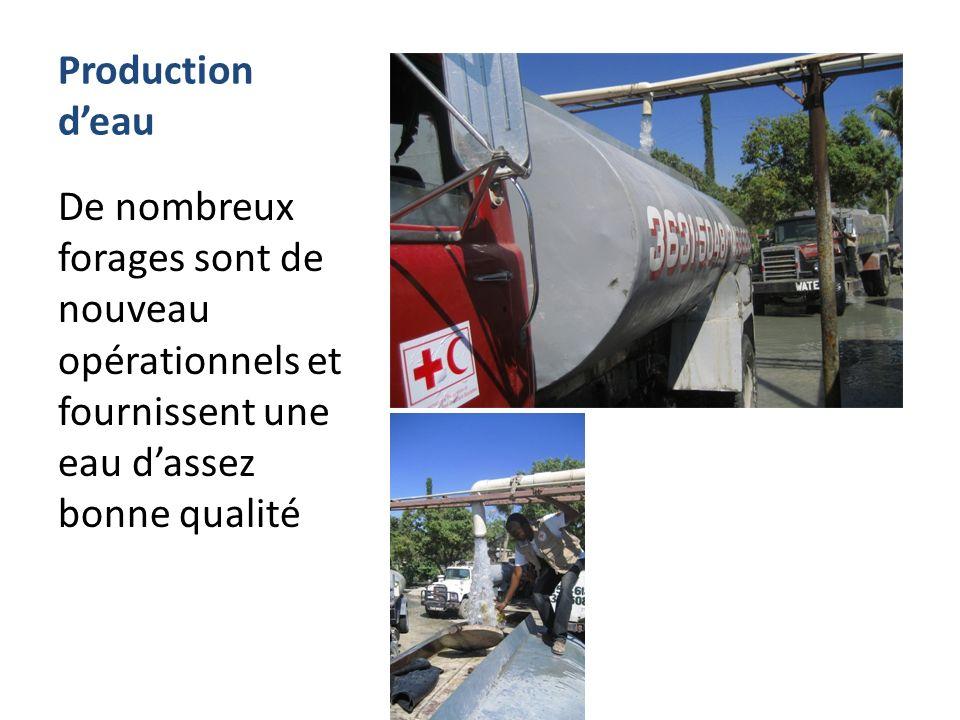Production deau De nombreux forages sont de nouveau opérationnels et fournissent une eau dassez bonne qualité