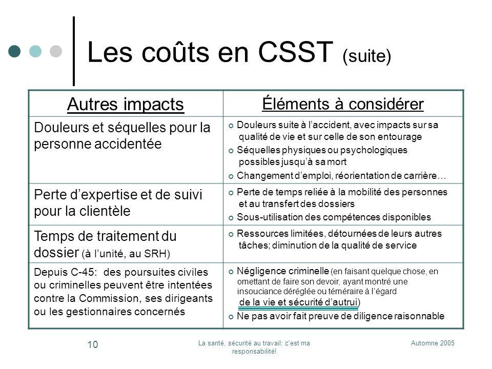 Automne 2005La santé, sécurité au travail: c'est ma responsabilité! 10 Les coûts en CSST (suite) Autres impacts Éléments à considérer Douleurs et séqu