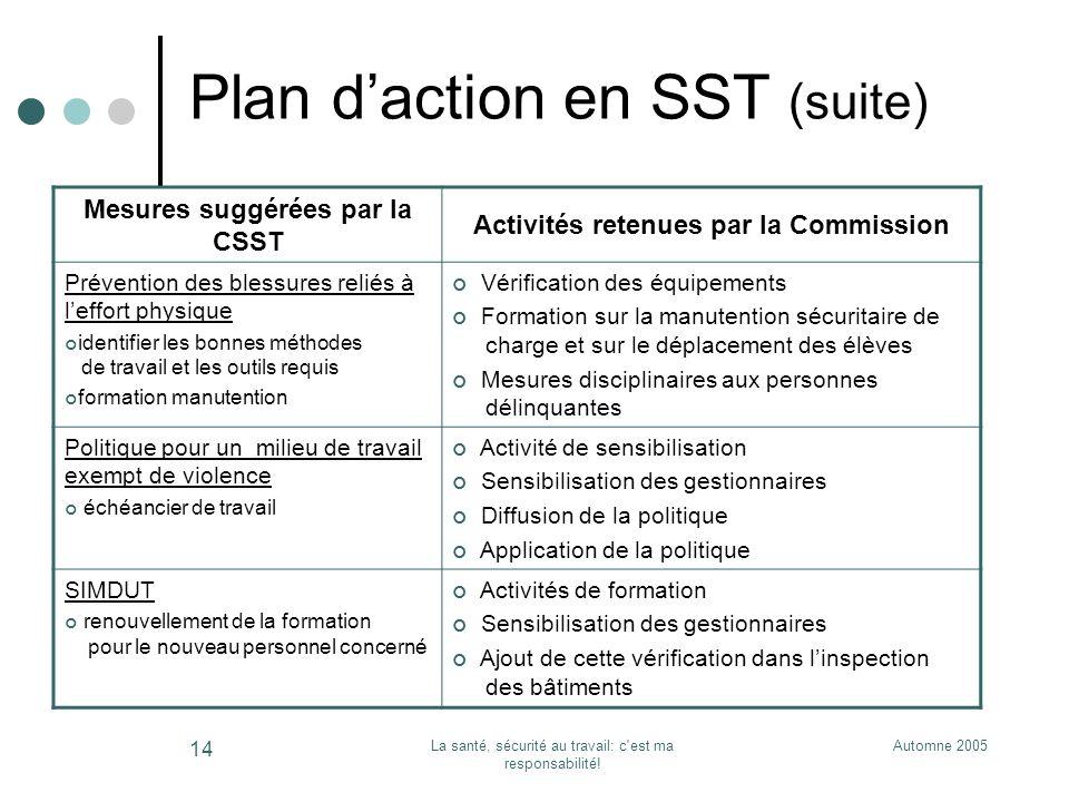 Automne 2005La santé, sécurité au travail: c'est ma responsabilité! 14 Plan daction en SST (suite) Mesures suggérées par la CSST Activités retenues pa