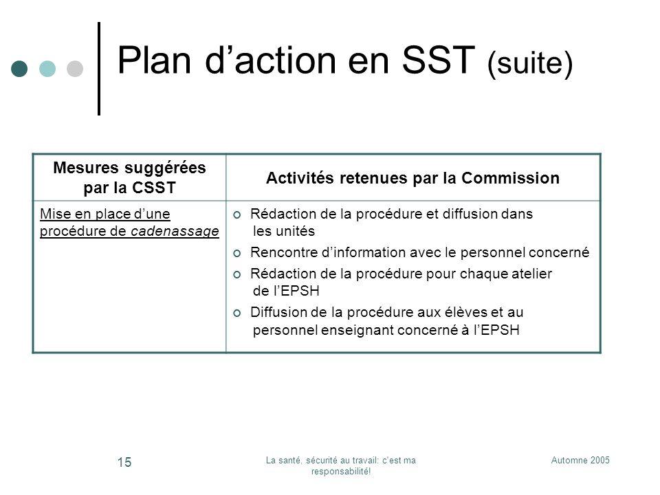 Automne 2005La santé, sécurité au travail: c'est ma responsabilité! 15 Plan daction en SST (suite) Mesures suggérées par la CSST Activités retenues pa