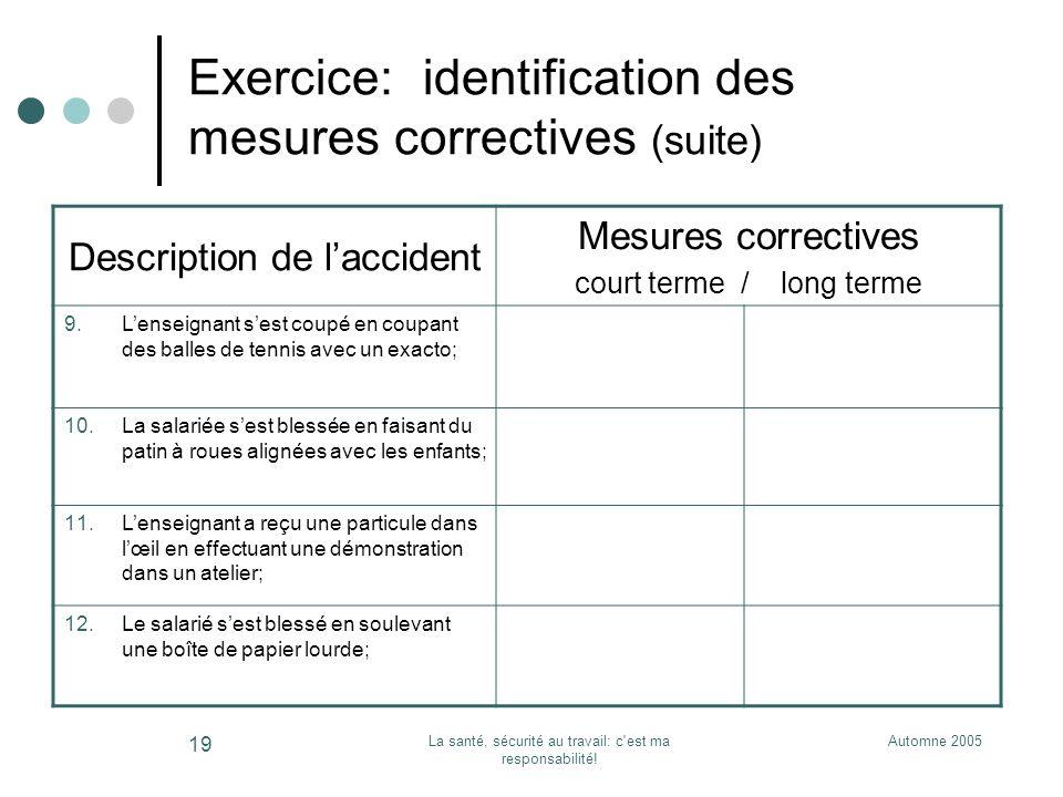 Automne 2005La santé, sécurité au travail: c'est ma responsabilité! 19 Exercice: identification des mesures correctives (suite) Description de laccide