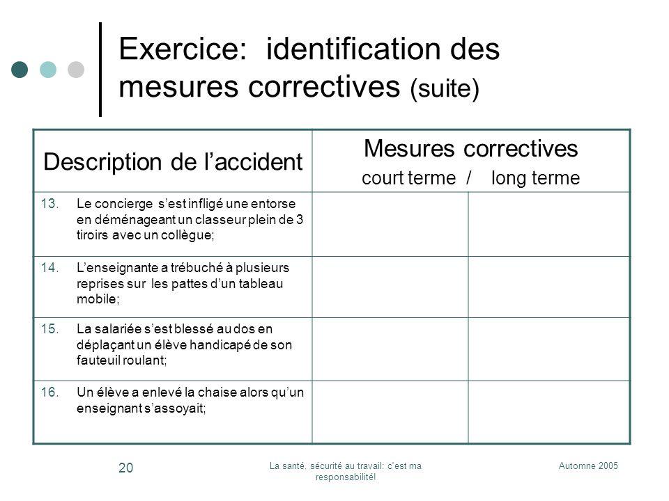Automne 2005La santé, sécurité au travail: c'est ma responsabilité! 20 Exercice: identification des mesures correctives (suite) Description de laccide